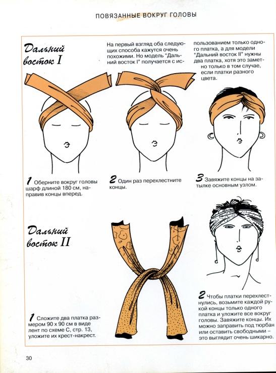 Схемы к шарфам на голову