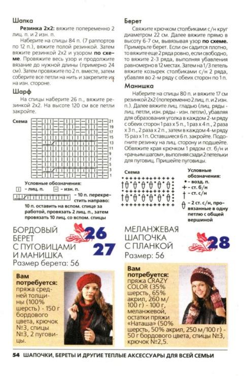 Модная мужская вязаная шапка 2017-2017 со схемами