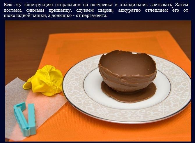 Шоколадные тарелочки для десертов своими руками