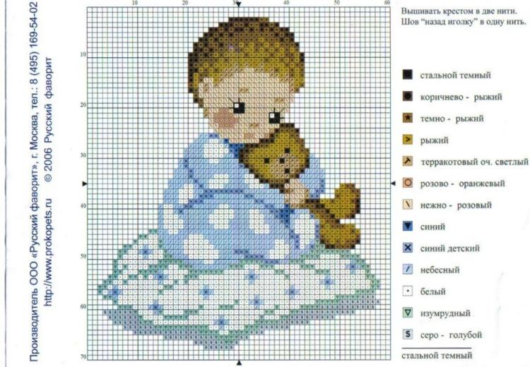 Вышивка крестом метрика для новорожденных схемы мальчиков 894