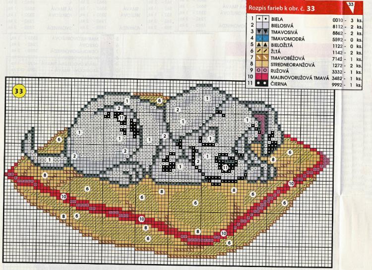 Схемы вышивки крестом щенок далматинца 7