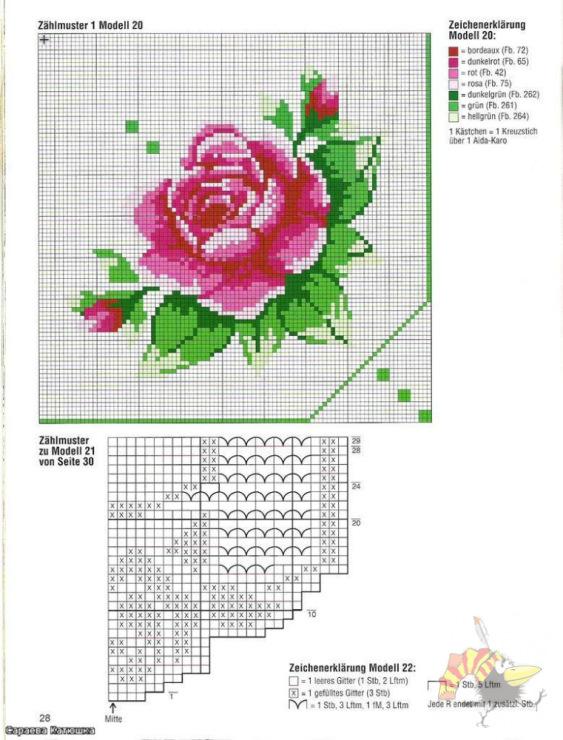 Схема вышивки крестом розы для платья